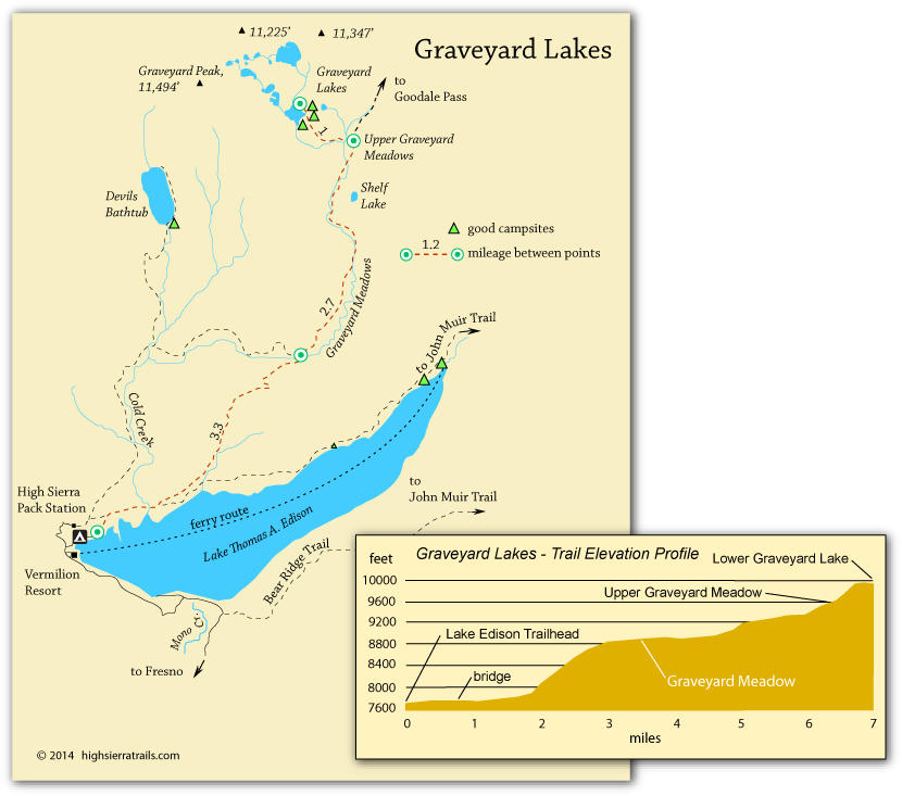 map of Graveyard Lakes trail, John Muir Wilderness, CA