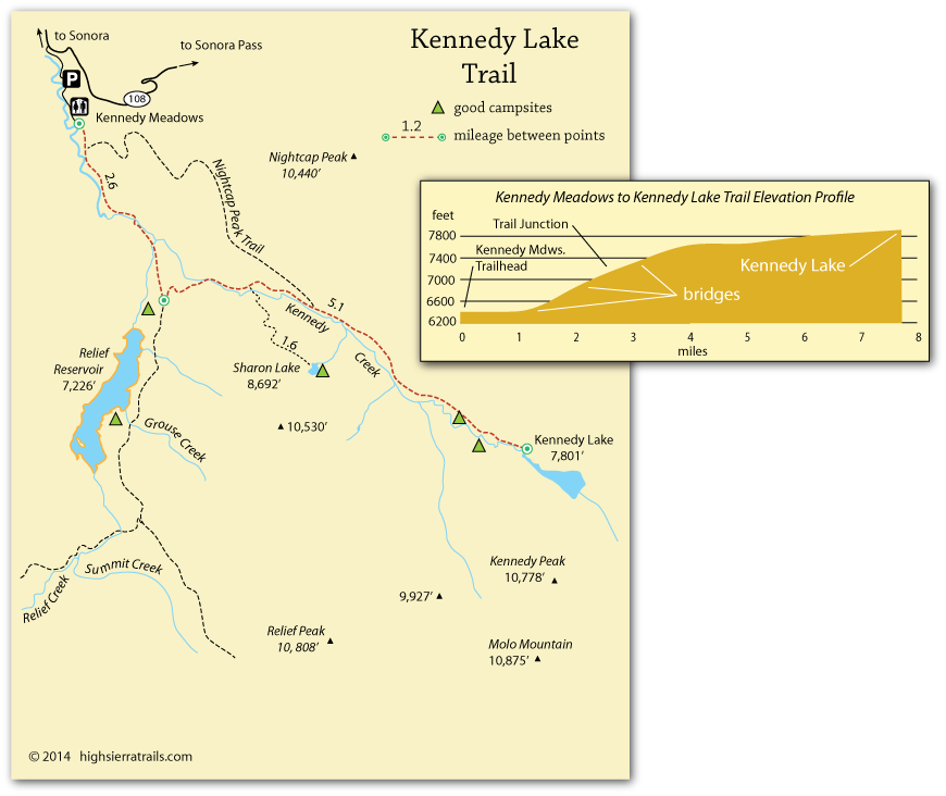 Kennedy Lake - Trail Map