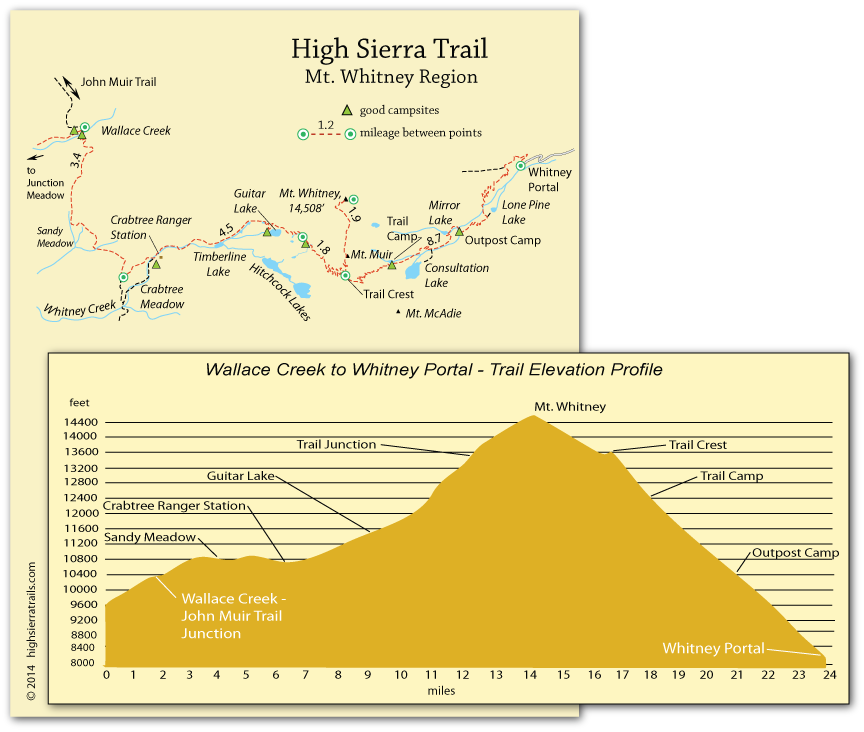 Where Is Mount Whitney On The California Map.High Sierra Trail Map Wallace Creek To Mt Whitney