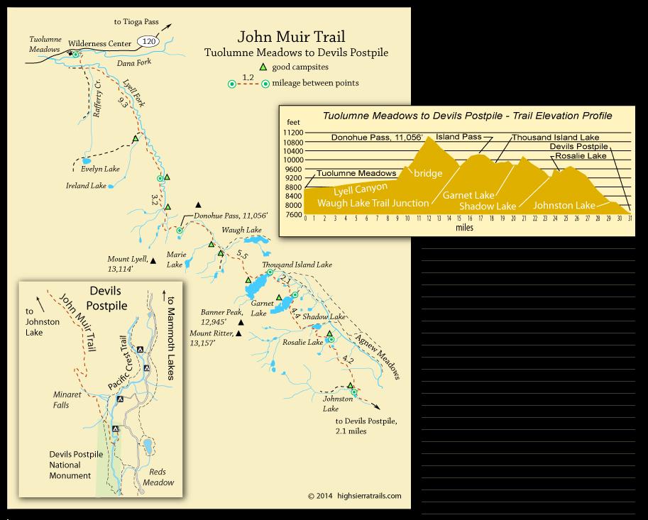 Tuolumne Meadows to Devils Postpile  Trail Map