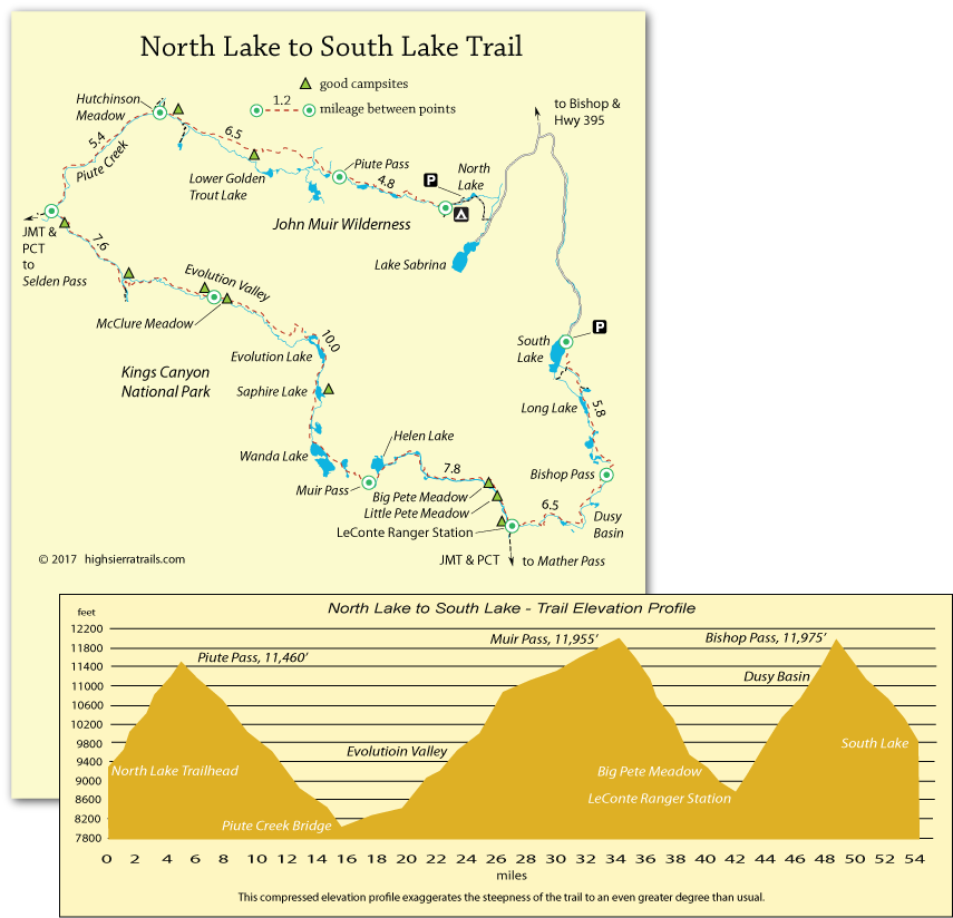North Lake to South Lake - Trail Map on sequoia national forest map, grant grove kings canyon national park map, black canyon of the gunnison trail map, white river national forest trail map, kings canyon scenic byway map, san bernardino national forest trail map, los padres national forest trail map, kings canyon trail az, paradise valley kings canyon map, point reyes national seashore trail map, kings canyon national park weather, big thicket national preserve trail map, hawaii volcanoes national park trail map, great smoky national park trail map, cuyahoga valley national park trail map, calaveras big trees state park trail map, kings canyon park detailed trail maps, mt. rainier national park trail map, el yunque national forest trail map,